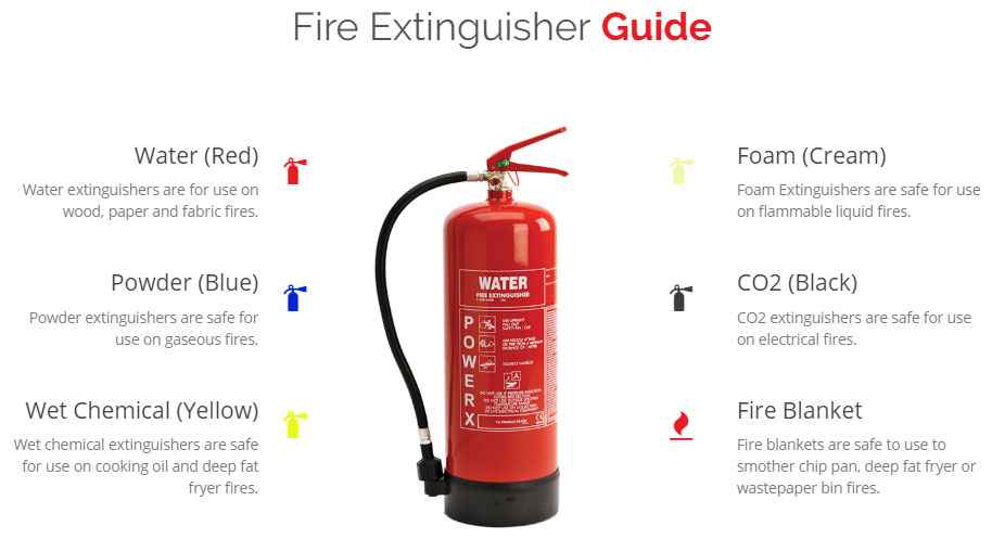 fire-extinguisher-hire-northern-ireland