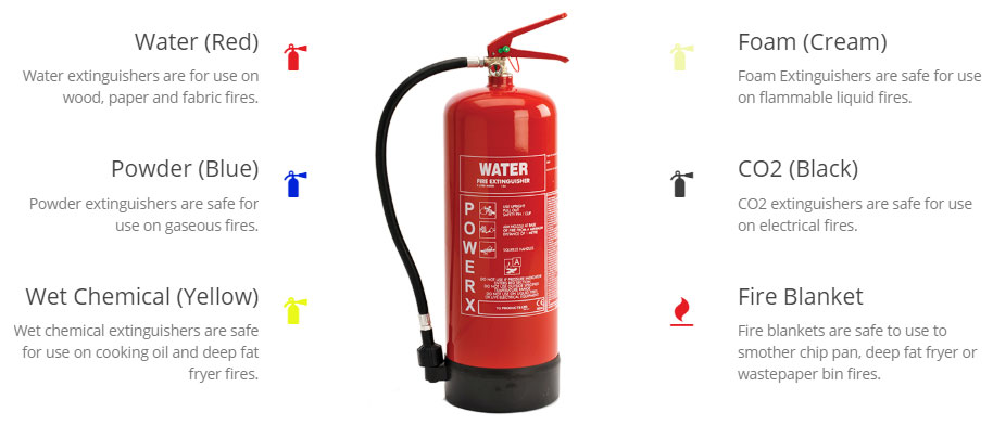northern-ireland-fire-extinguishers-guide